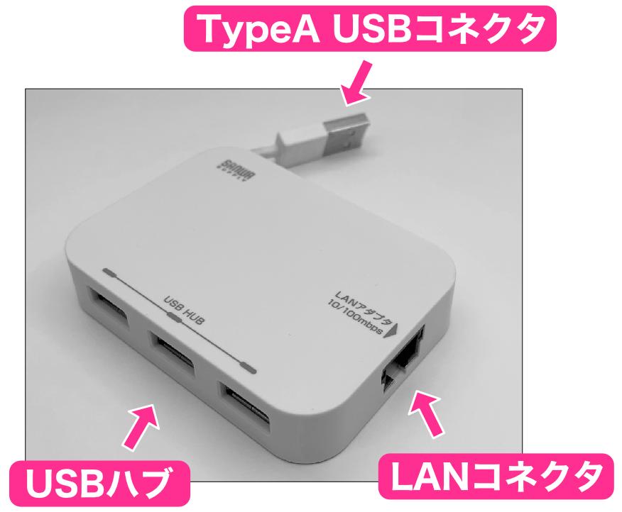 USBネットワーク変換アダプタ