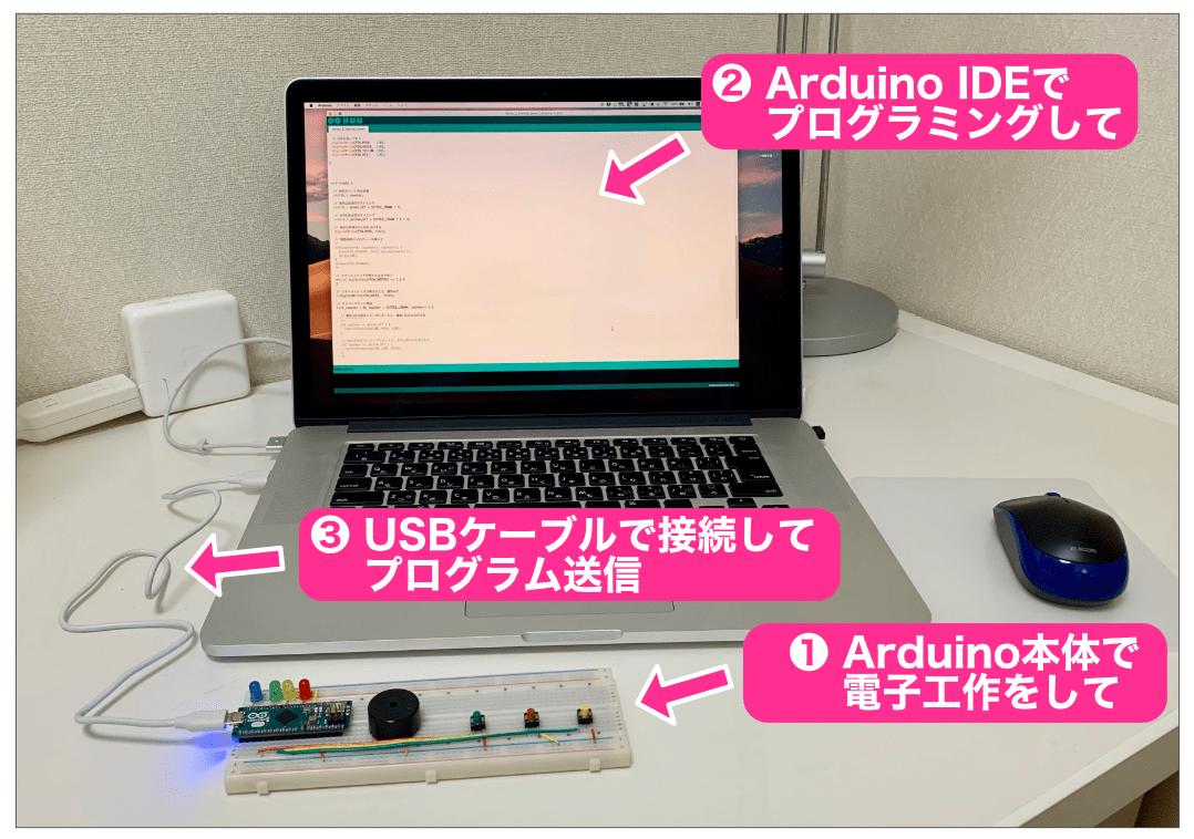 Arduinoプログラミング手順