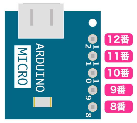 Arduino端子番号