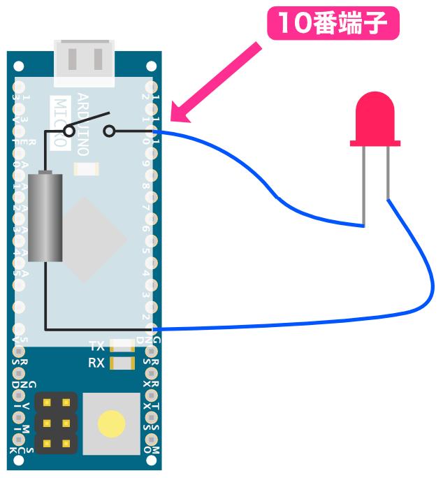 サンプル回路