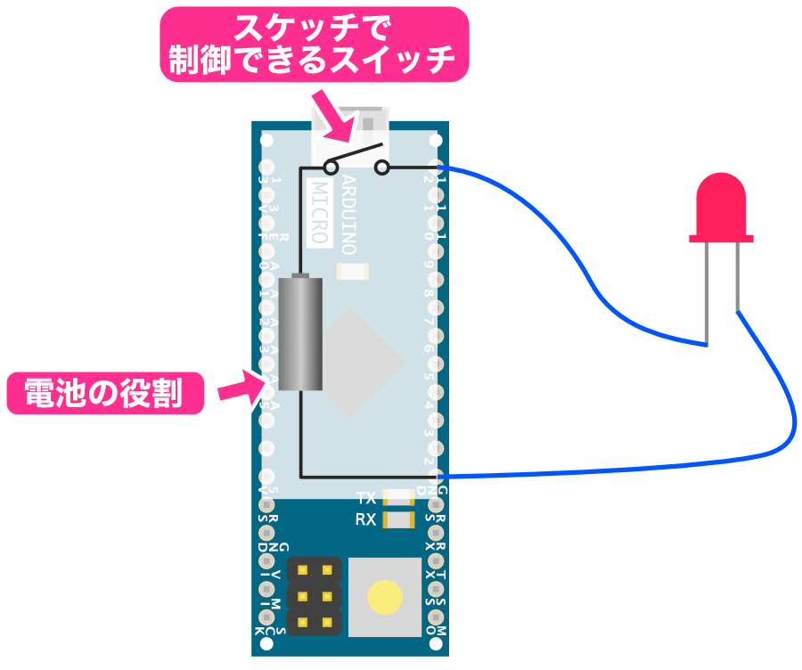 Arduino内部スイッチ