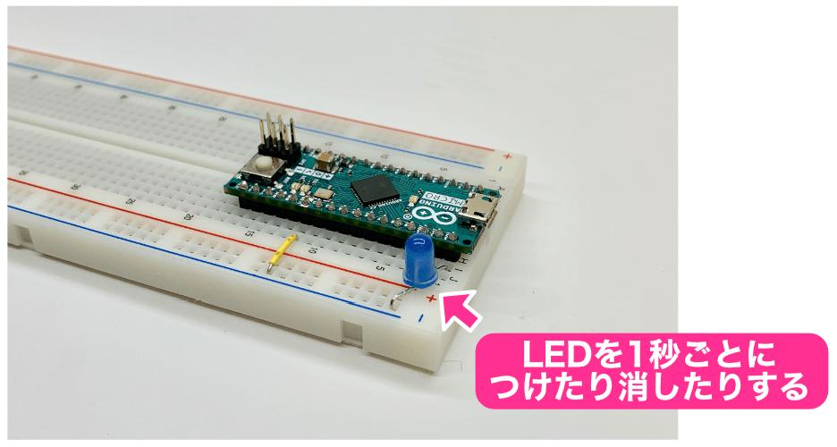 LEDの制御