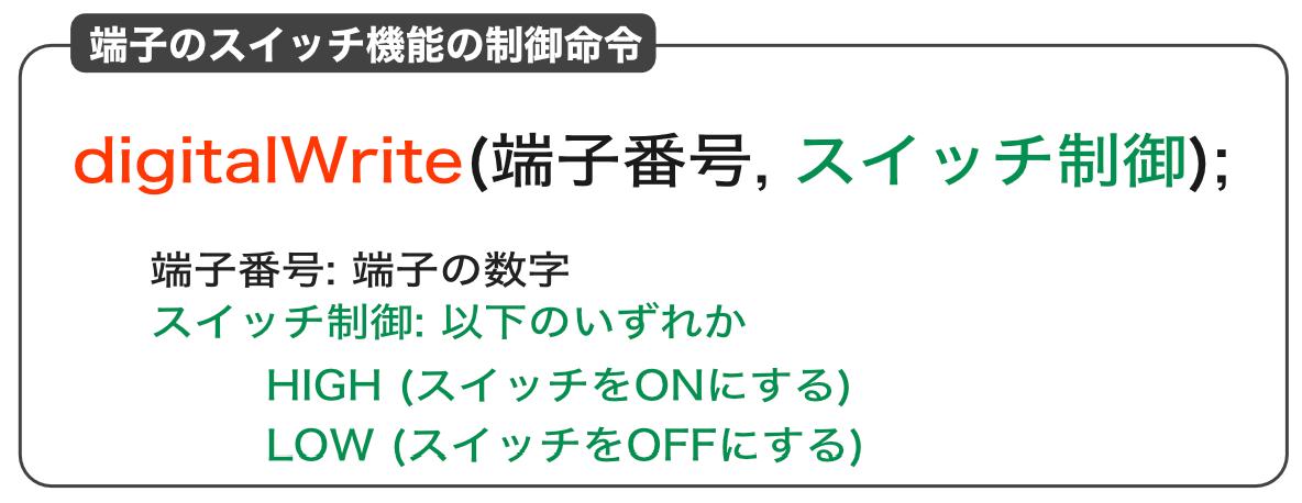 digitalWrite