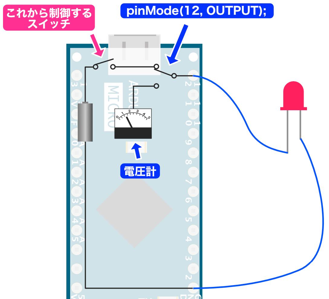 LED制御スイッチ