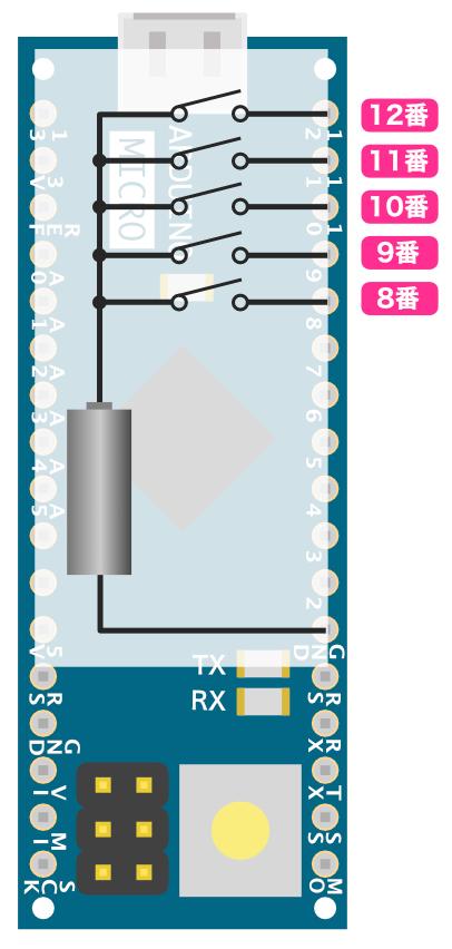 Arduino Microの他の端子の様子