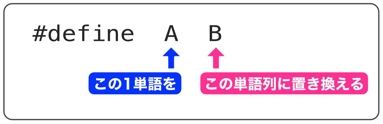 define詳細1