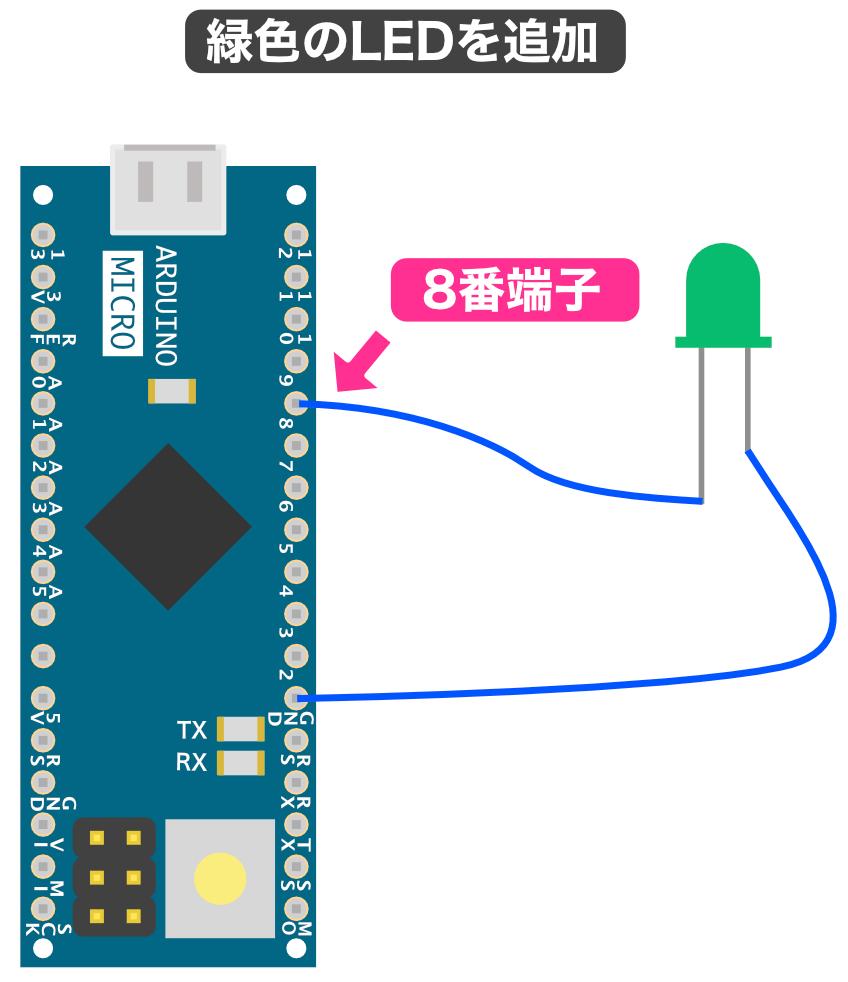 緑色LED接続端子