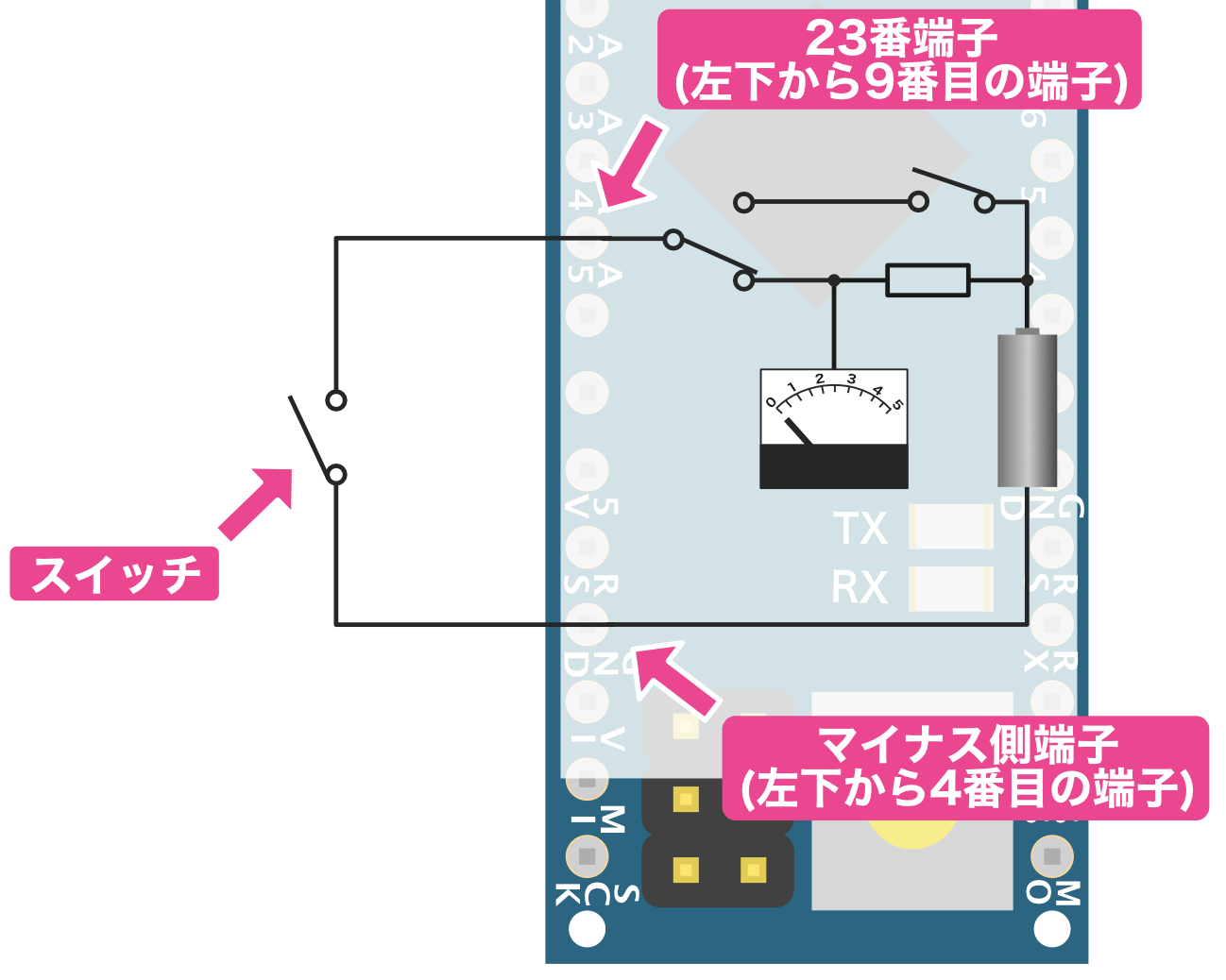 接続図での接続の確認