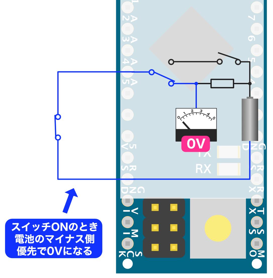 Arduino内部プルアップ-スイッチON