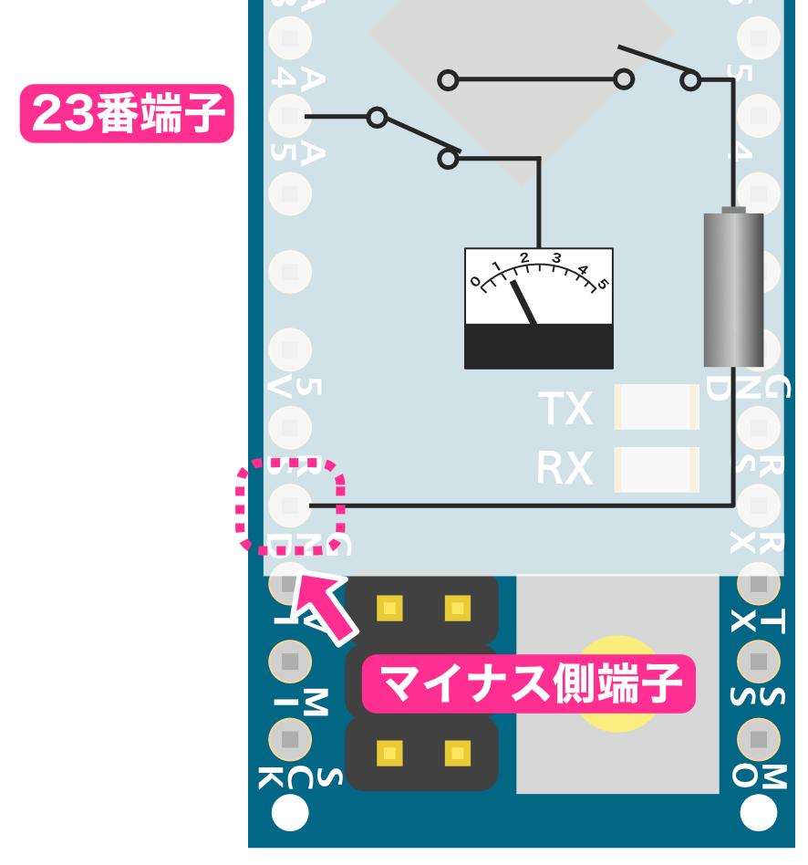 ArduinoボードGND端子