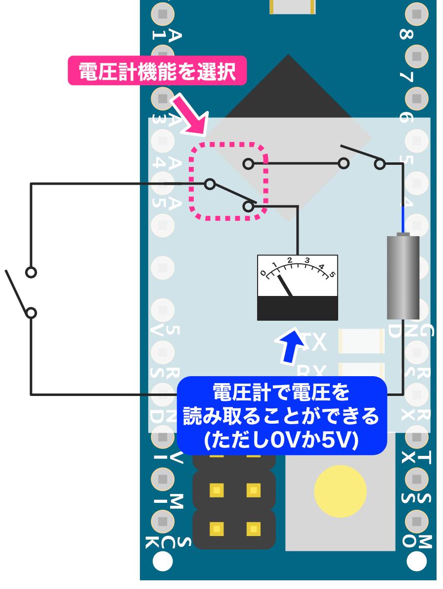 pinMode/INPUT