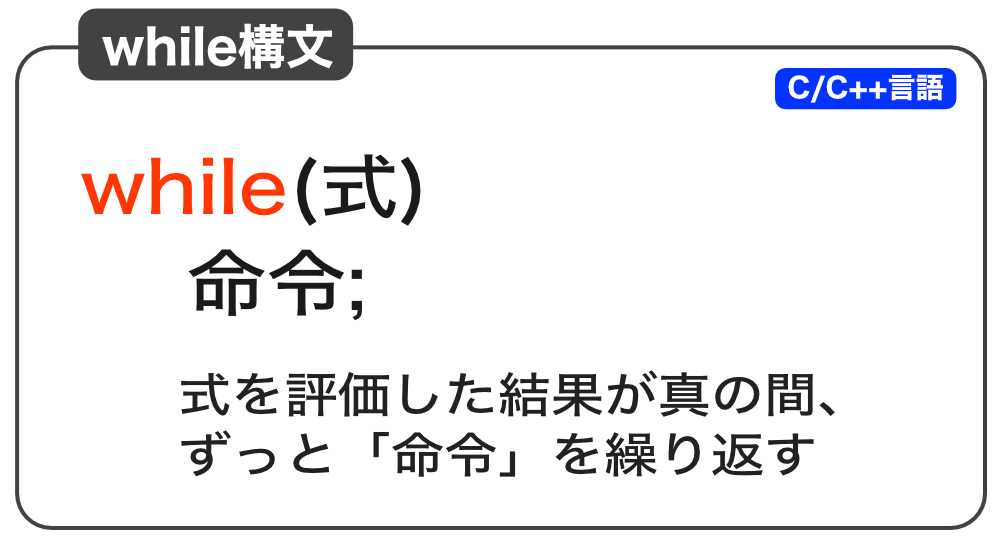 while構文