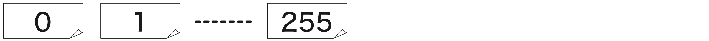 一番小さいサイズのメモ用紙