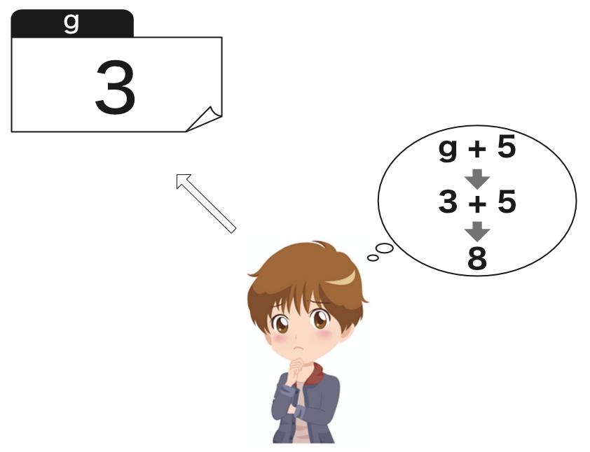 g + 5の計算