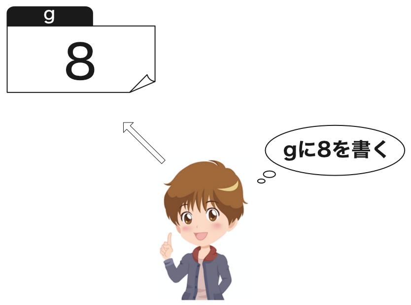 g = g + 5;
