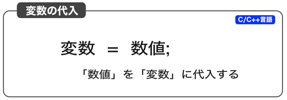 変数の書き方
