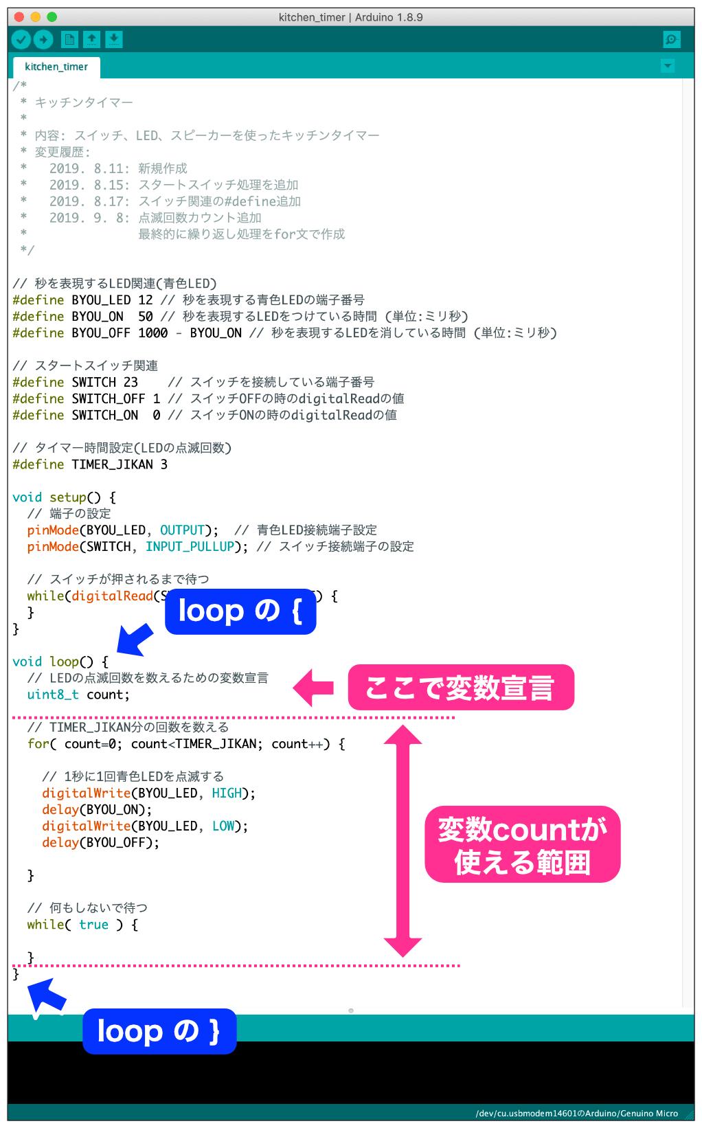 変数countの使用可能範囲