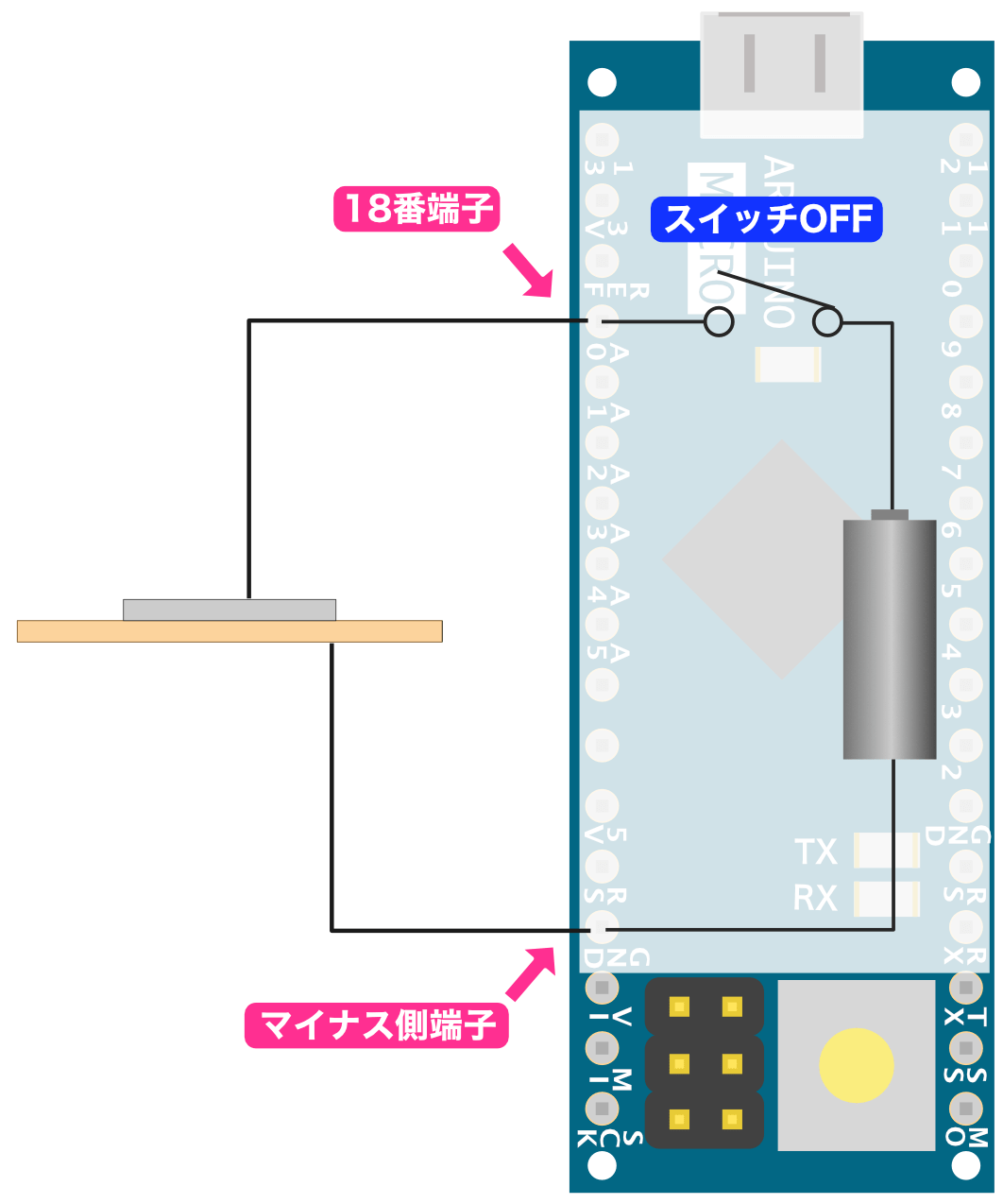 Arduino18番端子スピーカーOFF