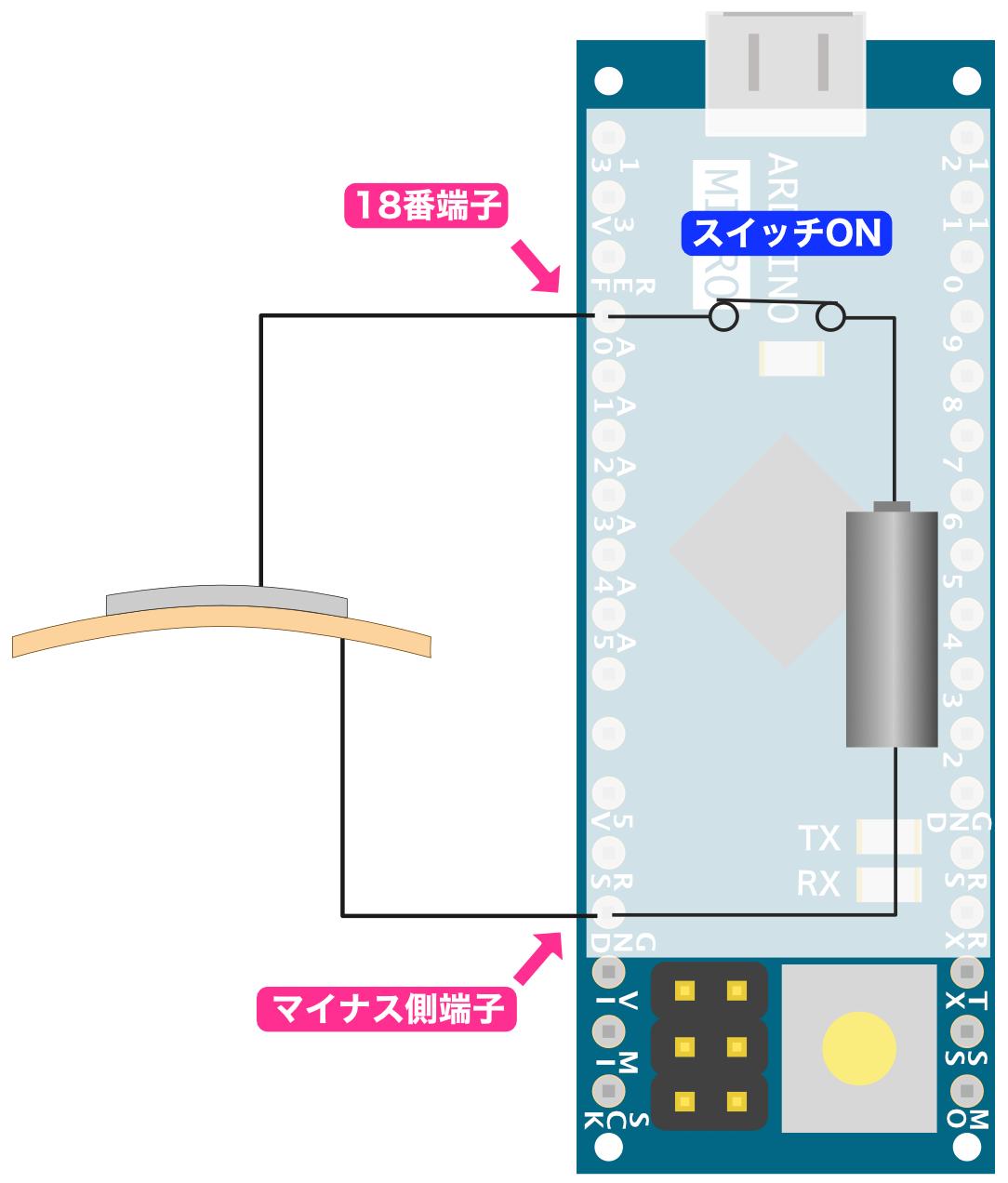 Arduino18番端子スピーカーON