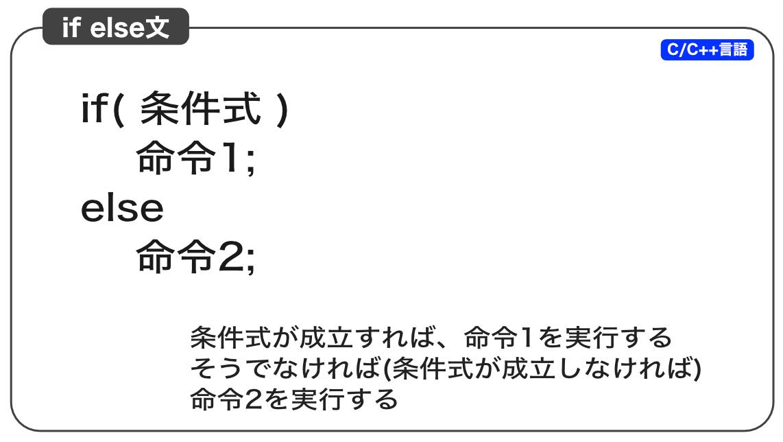 if-else文