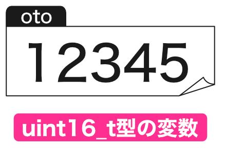 uint16_t型変数