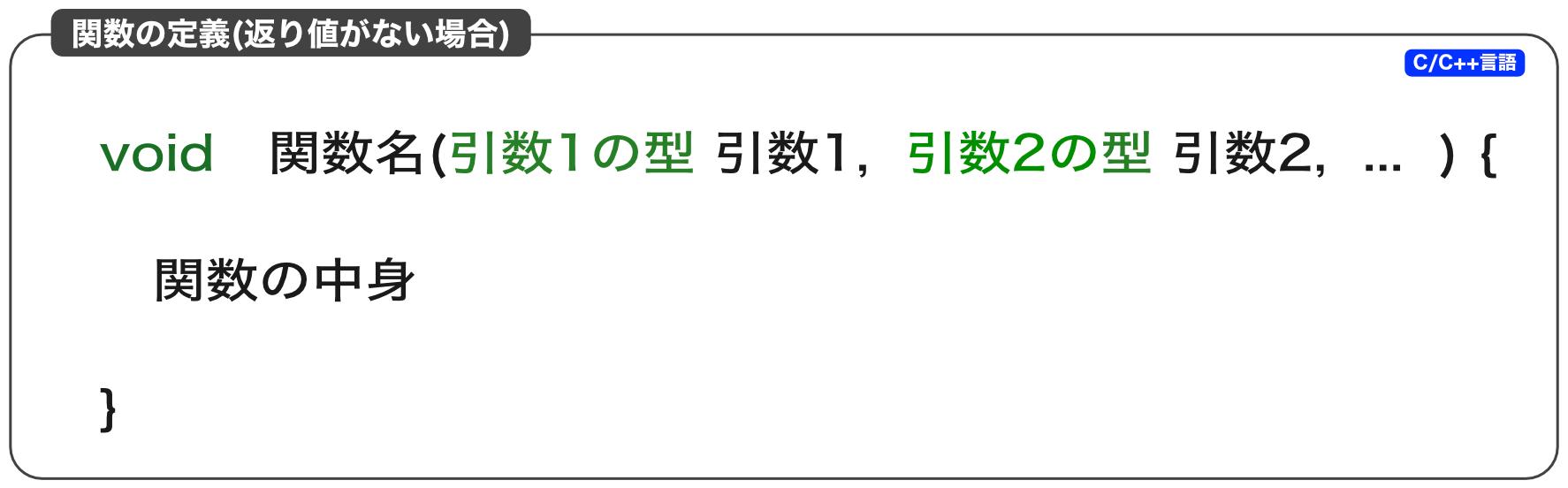 関数定義(返り値なし)