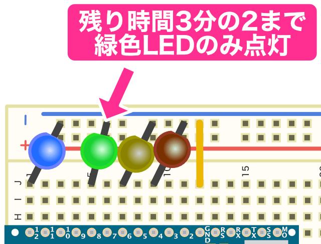 時間表示用LED緑ON