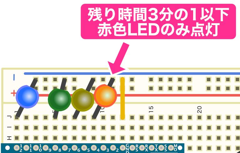 時間表示用LED赤ON