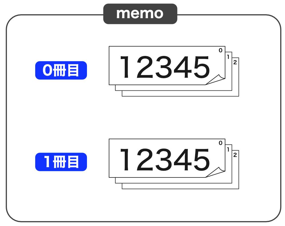 memo[2][3]