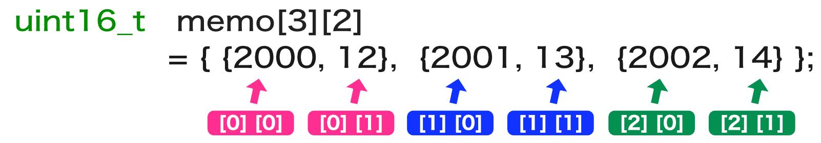 2次元配列の初期化例