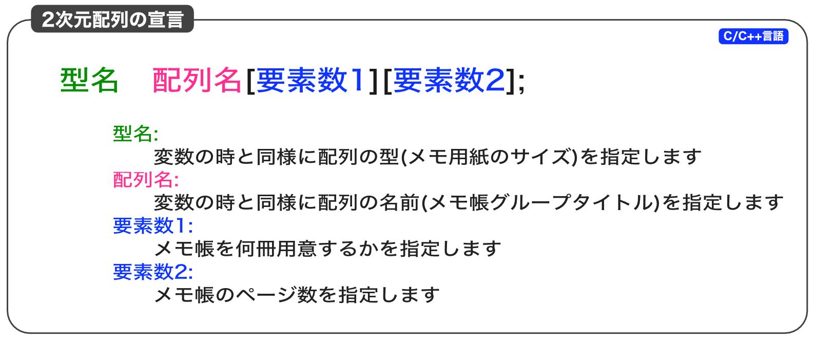2次元配列宣言