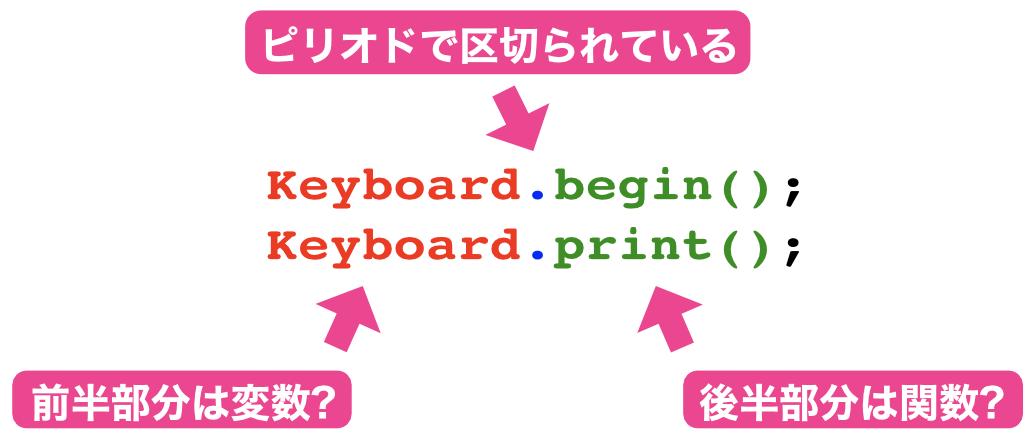 Keyboardの構成