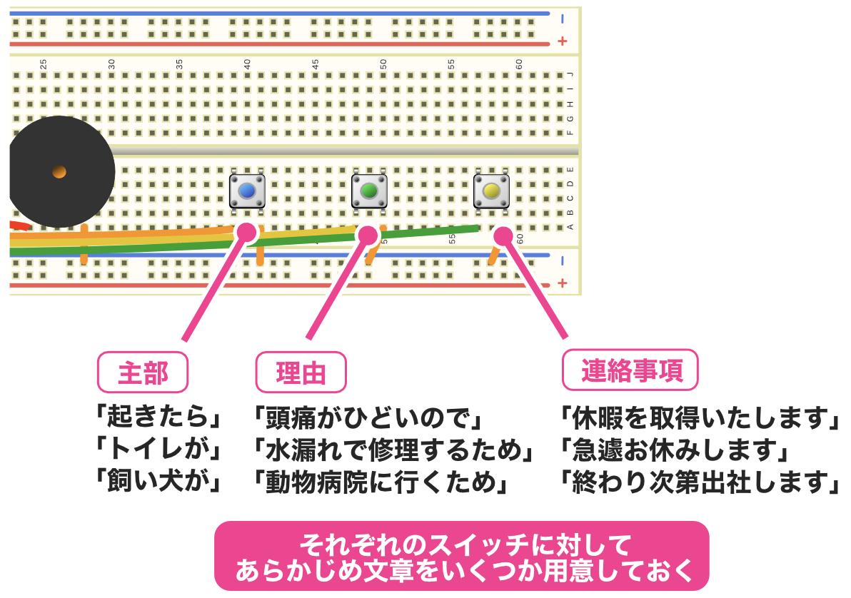 言い訳キーボード仕様(1)